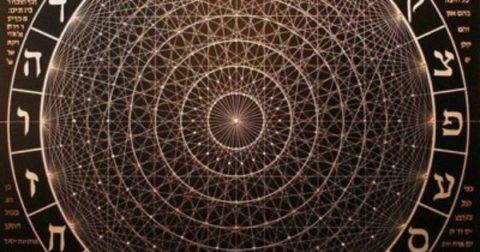 The Wheel of Fortune: Torah, Torus, and the Tesseract